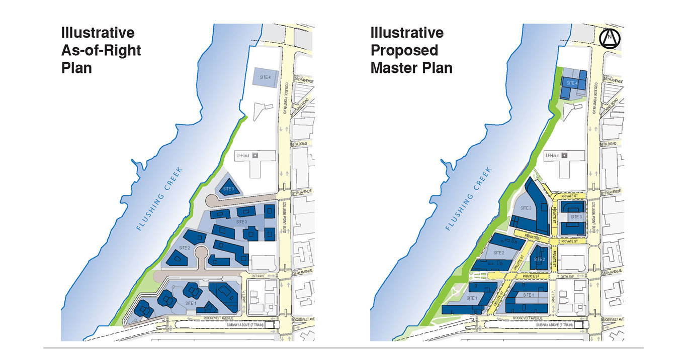 Proposed Master Plan of the Special Flushing Waterfront District